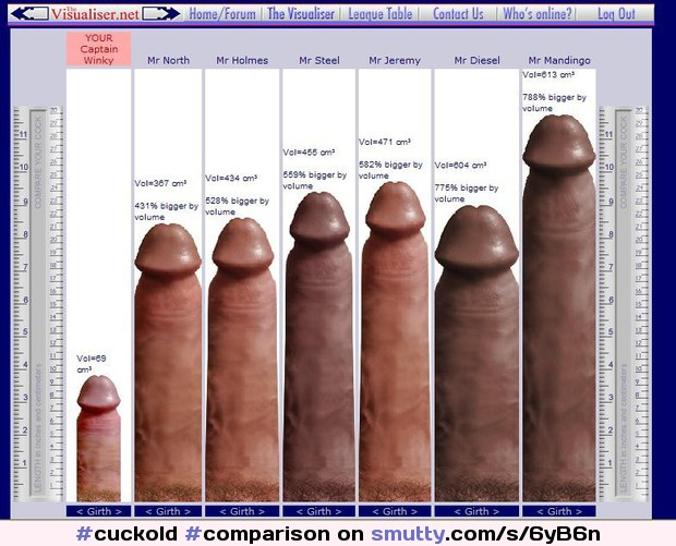 Teen penis size comparing